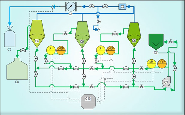 A look at Biodico's Anaerobic Digestion Prototype via company flowchart illustration.